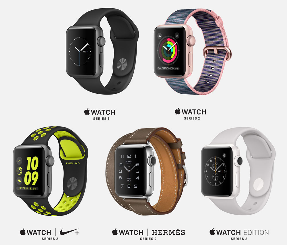 Apple Watch Series 2 Norge
