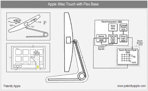 iMac med multi-touch?