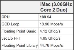 iMac Bench