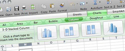 Microsoft Office 2008 snart klar